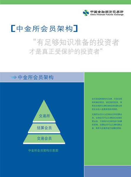 中金所组织架构及制度创新