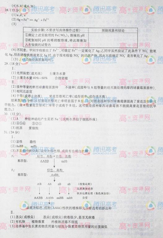 安徽2010年高考理综试题答案4