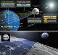 组图:未来八大创意工程 月球腰带传回太阳能