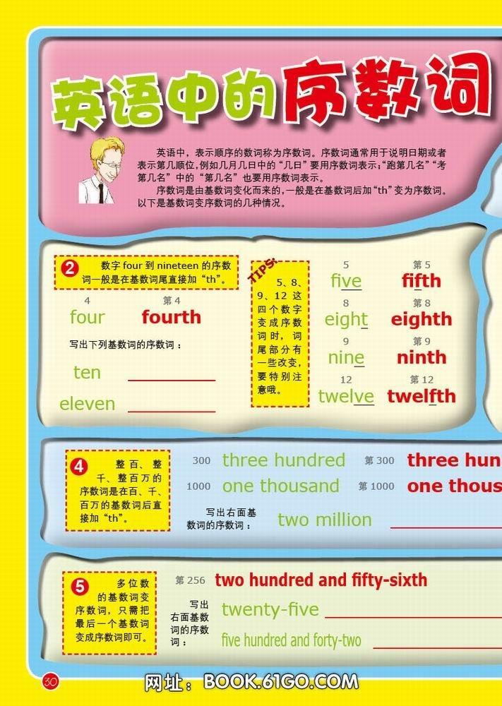 )·英语中的序数词