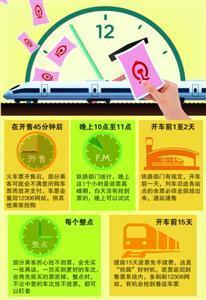 抢火车票也是有技术的,上图给出了5个捡漏时段