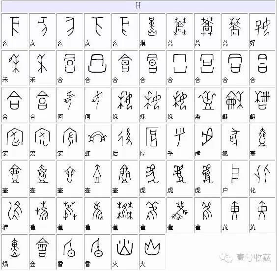 汉字与甲骨文对照表 - 楚楚 - 丝履五文章的博客