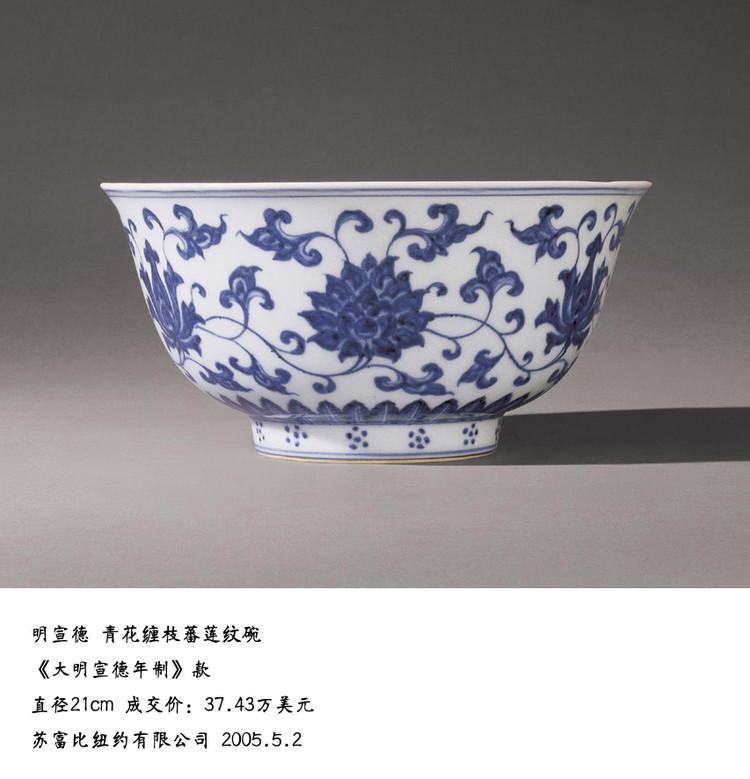 从目前的艺术品市场行情来看,元明清瓷器的价值最高?-97件中华