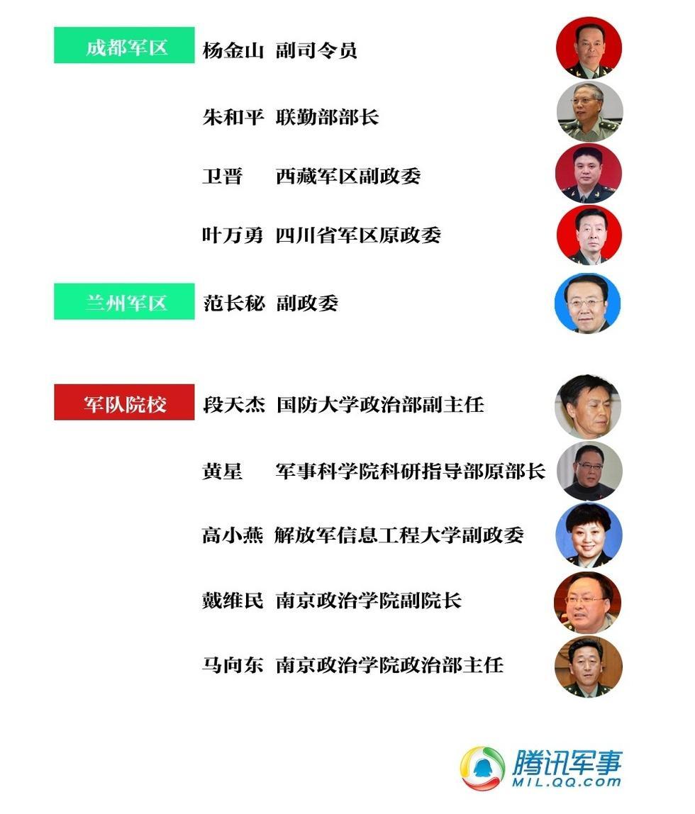 """组图:解放军30只落马""""军老虎""""分布 - 耄耋顽童 - 耄耋顽童博客 欢迎光临指导"""