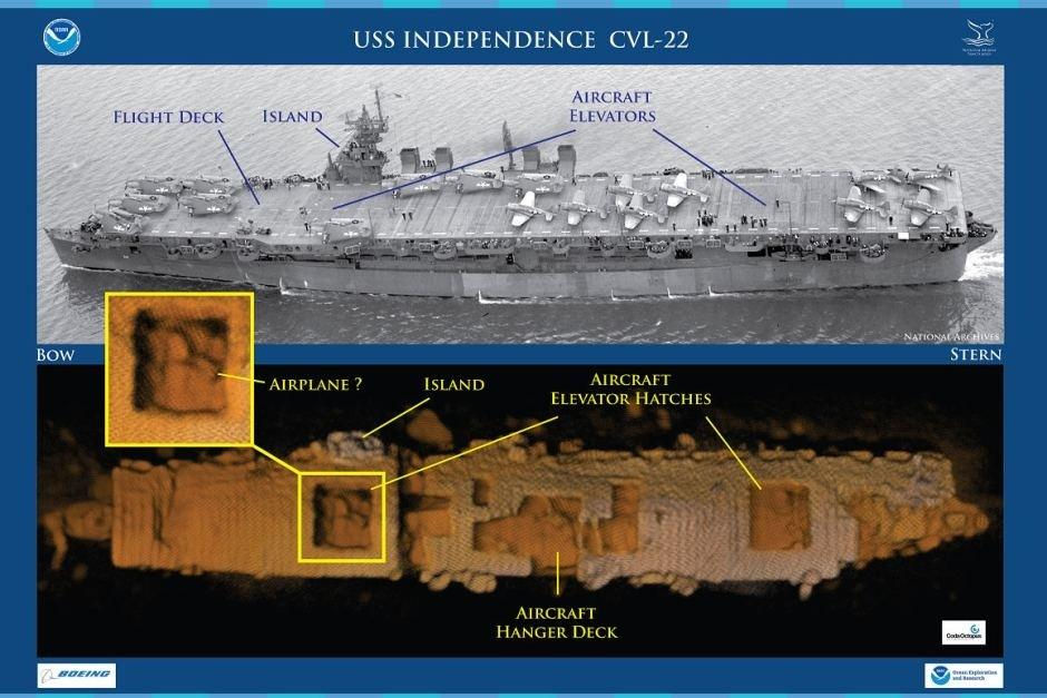 独立号航空母舰(USS Independence CVL-22)为独立级航空母舰的