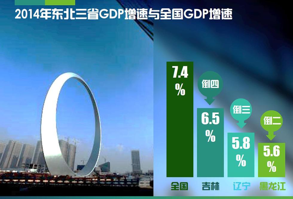 东北三省人口数量_东北三省人口总数
