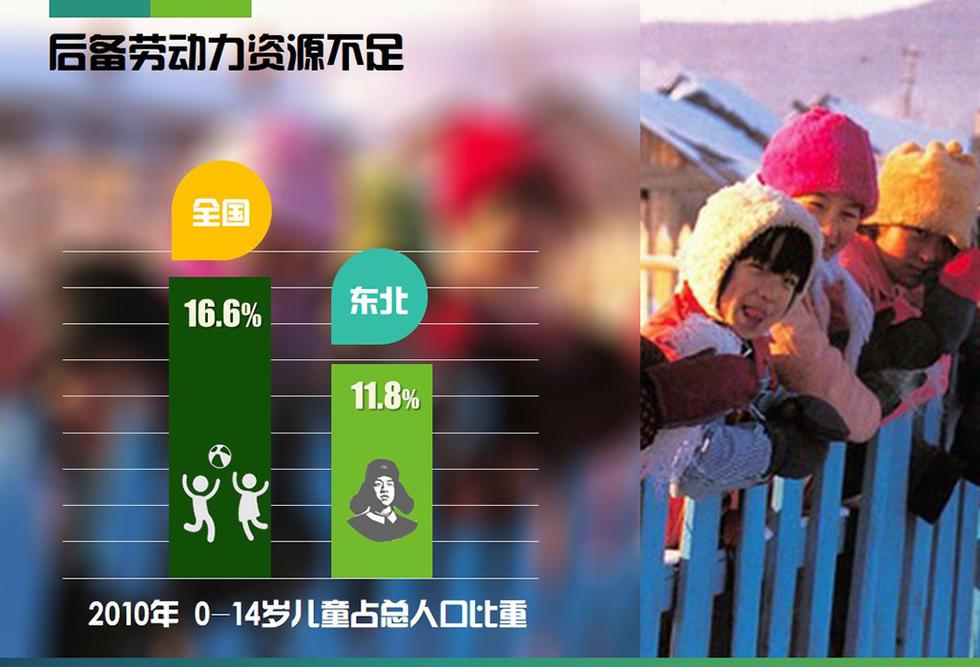 内蒙古总人口_2010年河南省总人口