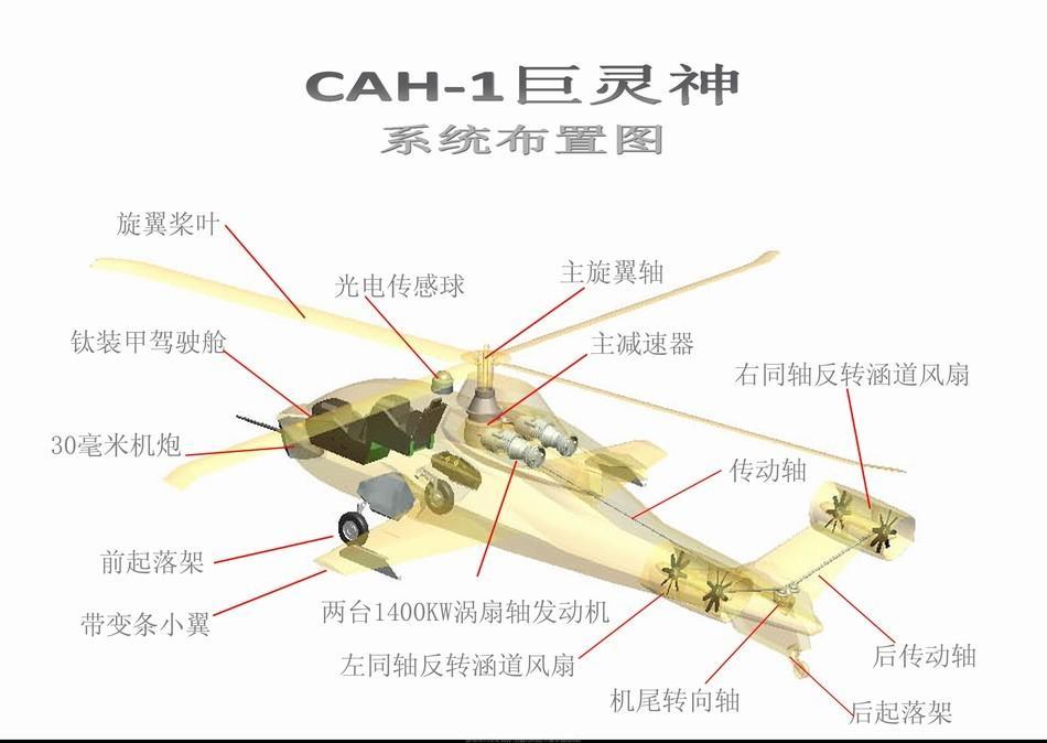 求直升机尾桨传动结构图