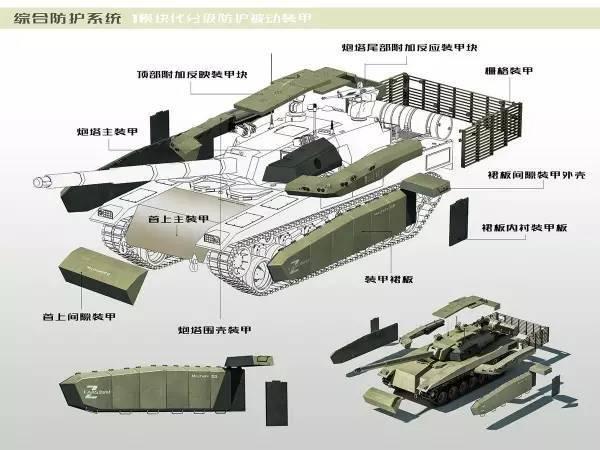 用ug怎么画坦克,没有图纸,在哪能不能下到素材,求高手