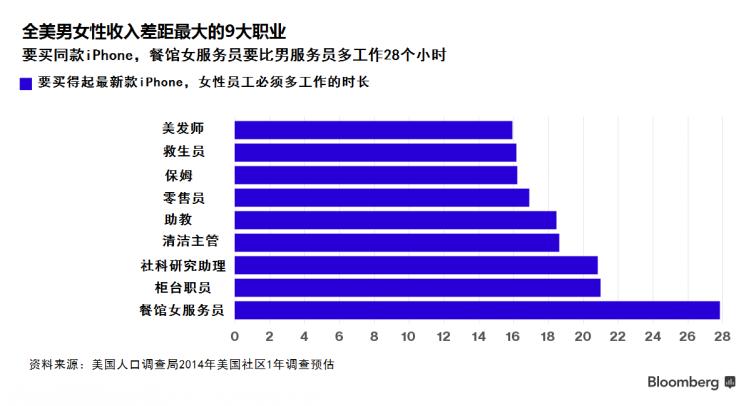 人口调查局_看美国人2014年家庭年收入多少 你的幸福感增加了吗 甘肃一县欠