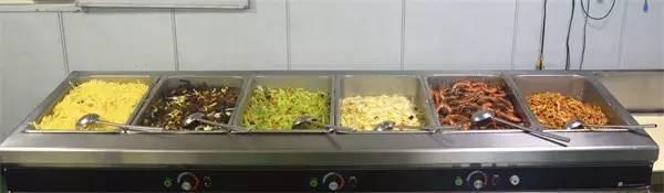 学生营养的现状