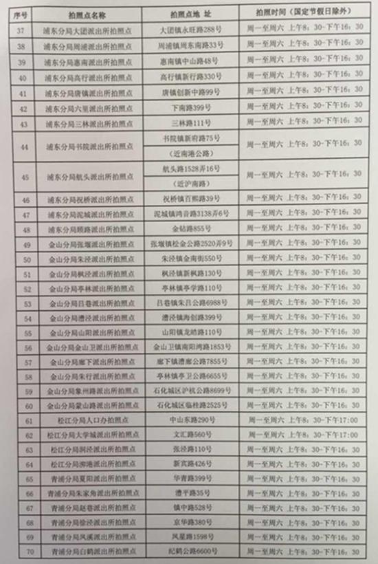 1月4日起上海户籍居民身份证可跨区域就近办理