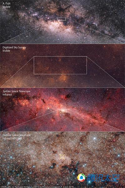 哈勃空间望远镜的图像透过银河系中央附近的尘埃云,展示了隐藏在尘