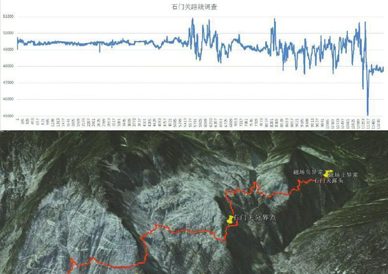 四川死亡峡谷:60公里地磁异常 人畜曾有去无回 - 海阔山遥 - .