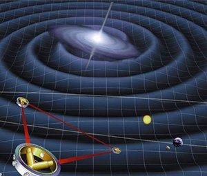 到底什么是引力波
