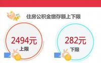 上海发布 2016-06-25 公积金缴存基数、比例和月缴存额上下限7月起调整 - 海川月 - 宁 静 致 远