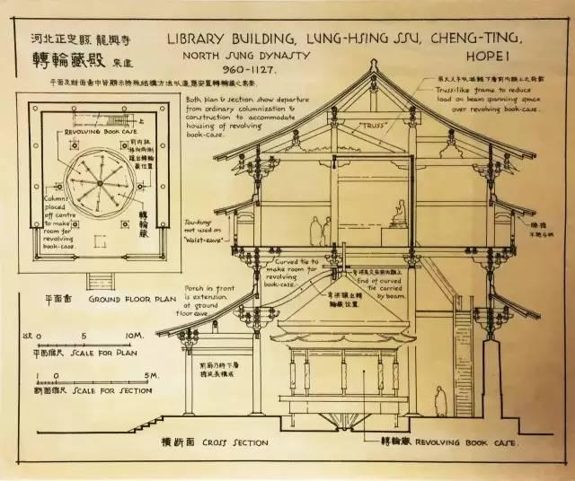 梁思成中国建筑史手绘图 精美不已