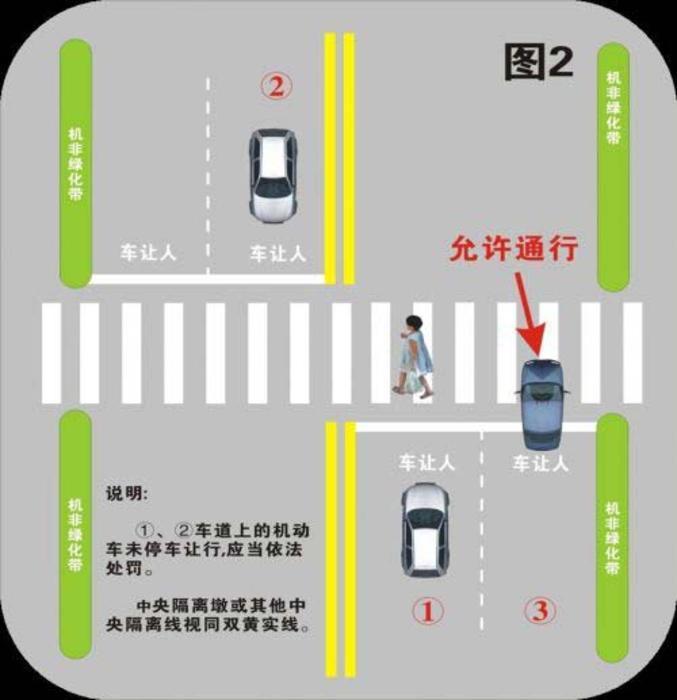西安交警提醒你 这7种情形需要机动车礼让行人