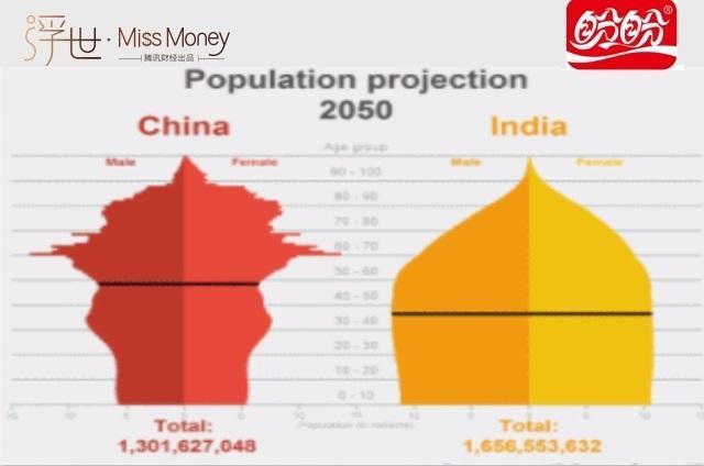 印度的人口总人数_中印人口总量变化-专家 印度未来或超中国变成最具劳动力