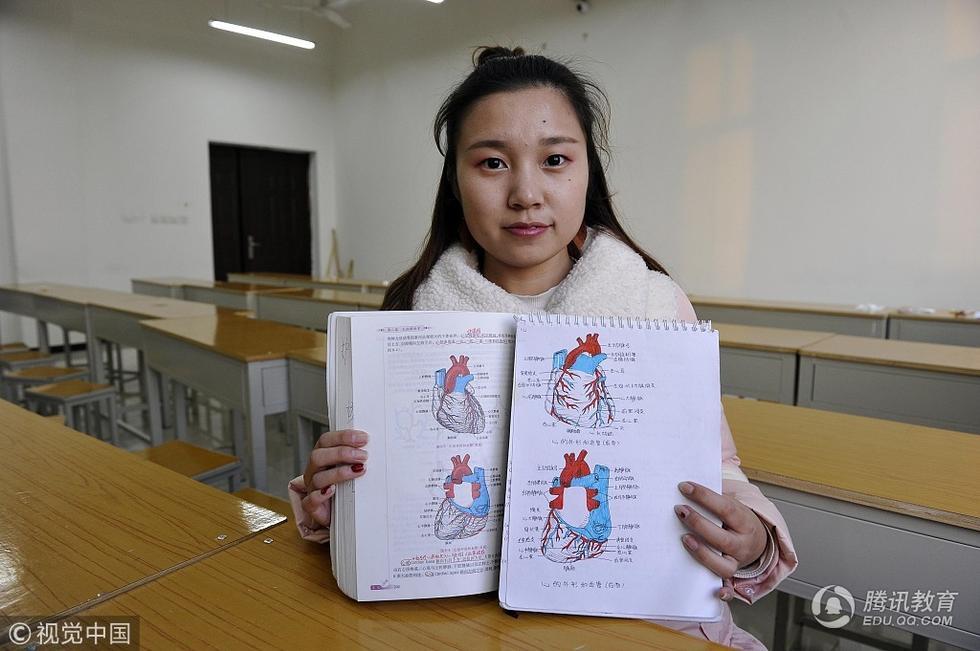 """组图:高校学霸女生手绘""""高颜值""""医学笔记"""