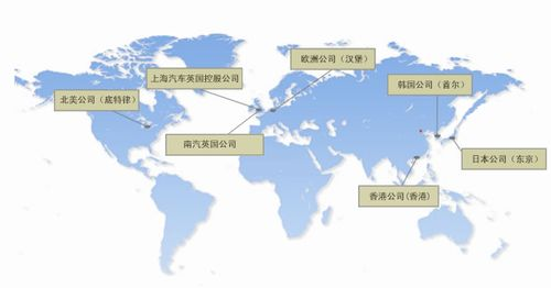 上海汽车工业(集团)总公司介绍