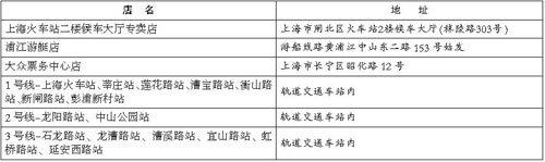 世博特许产品介绍及购买网点全攻略(组图)