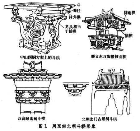 斗拱助中国馆横空出世 九宫格彰显中国崛起图片