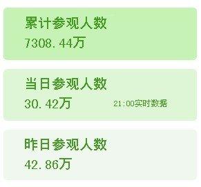 上海世博结束 参观人数7308.44万创历史之最