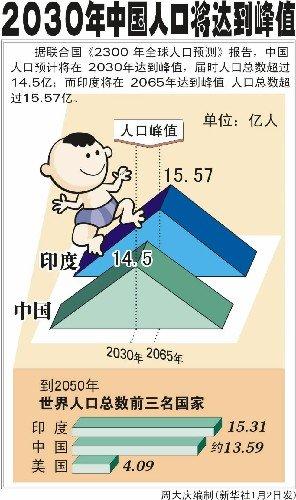 中国人口老龄化趋势明显 65岁以上老人超1亿