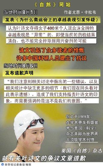 代表团回应叶诗文遭质疑:请尊重运动员尊严