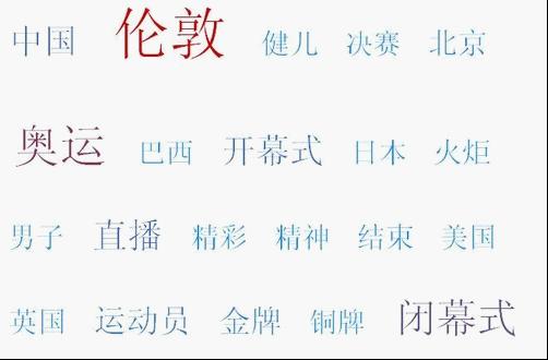 尼尔森发布奥运数据 网友心系刘翔最爱看篮球
