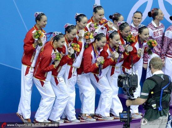 花游集体自选中国摘银创历史最佳 俄罗斯夺冠