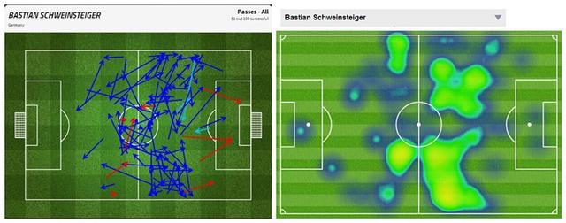 九张图看世界杯:德国中场再次逆天 跑动无解