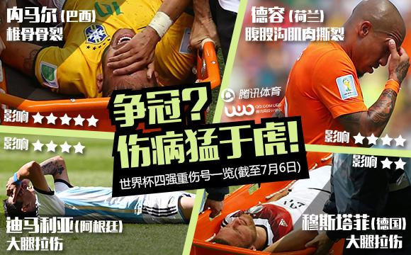 世界杯-荷兰4-3点杀哥斯达黎加 将战阿根廷