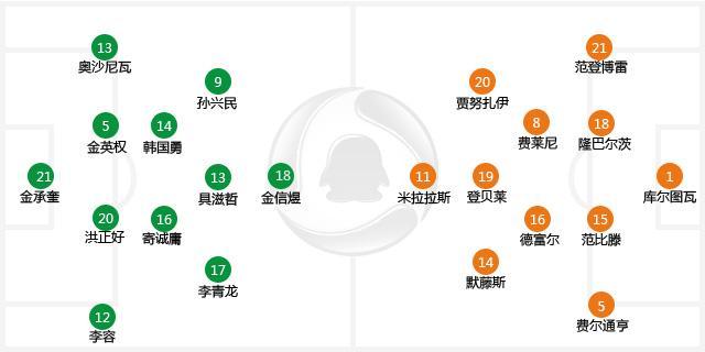 世界杯-10人比利时1-0韩国 亚洲军团全军覆没