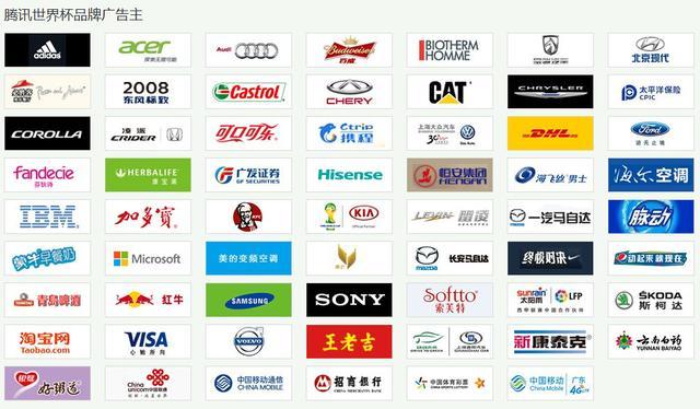 62家品牌广告主联手腾讯 世界杯营销完美收官