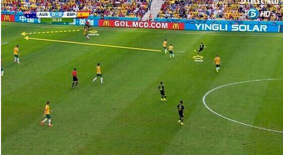 九张图看世界杯:西班牙Tiki-Taka重见天日