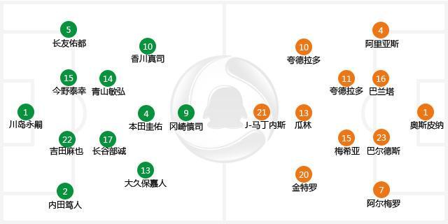世界杯-哥伦比亚4-1小组头名晋级 日本出局