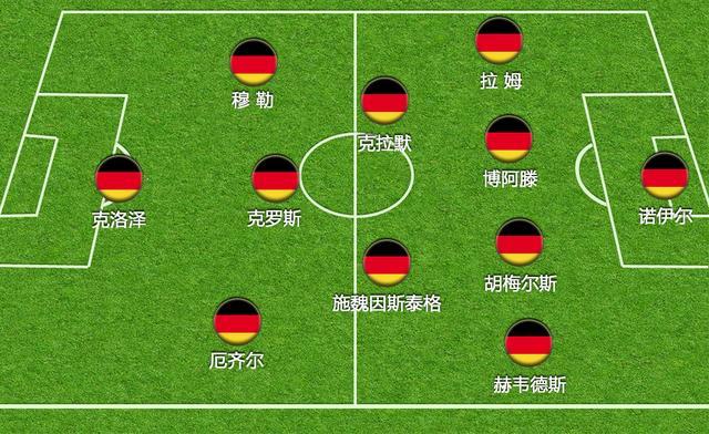 【战术板】德国成新一代传控之王 阿根廷意外输在最强点