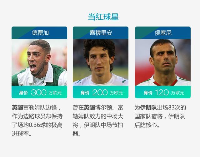 《世界杯群英会》伊朗:欧洲名帅拒当提款机