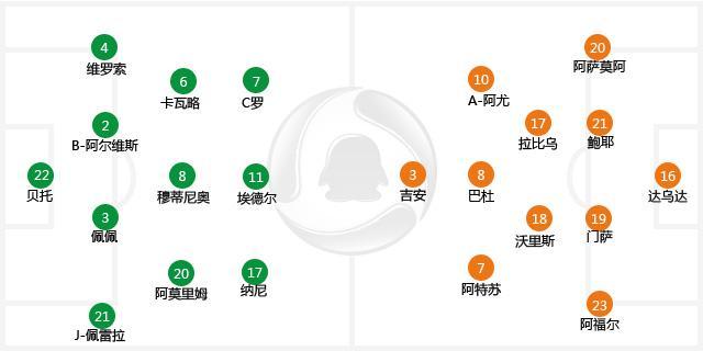 世界杯-葡萄牙2-1胜加纳仍出局 C罗带伤破门