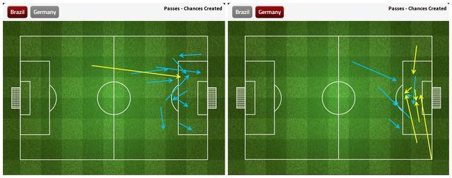 九张图看世界杯:最差巴西? 后防一捅就破