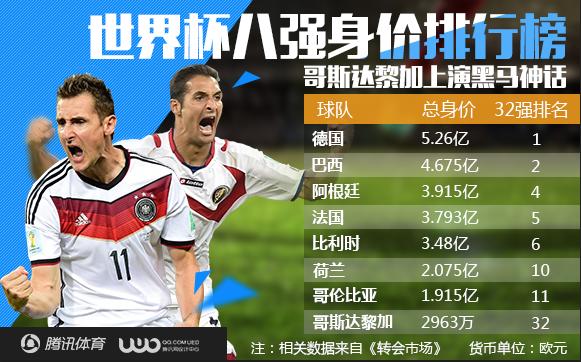 世界杯早报-梅西助阿根廷晋级 比利时2-1美国