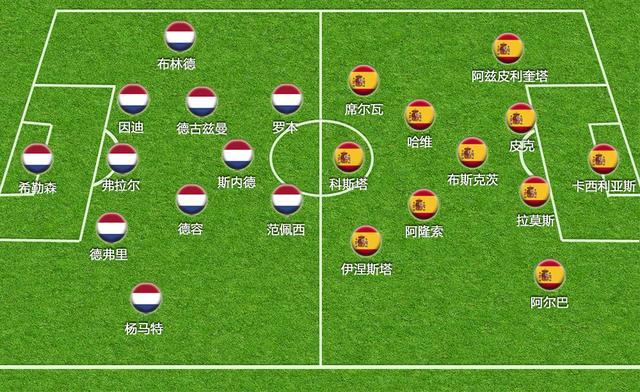 【战术板】荷兰上演高效反击 三人摧毁西班牙