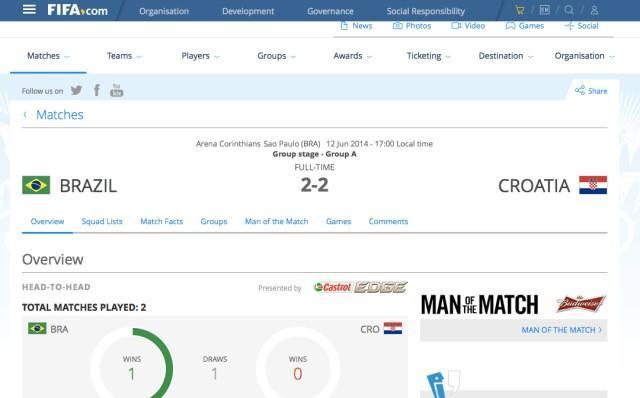 FIFA闹乌龙!宣布巴西首战2-2平 预言能成真?