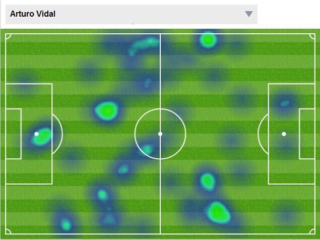 九张图看世界杯:西班牙连进禁区都是奢望