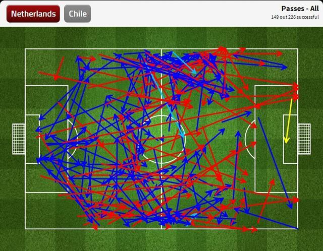 九张图看世界杯:库伊特诠释何为防守型前锋