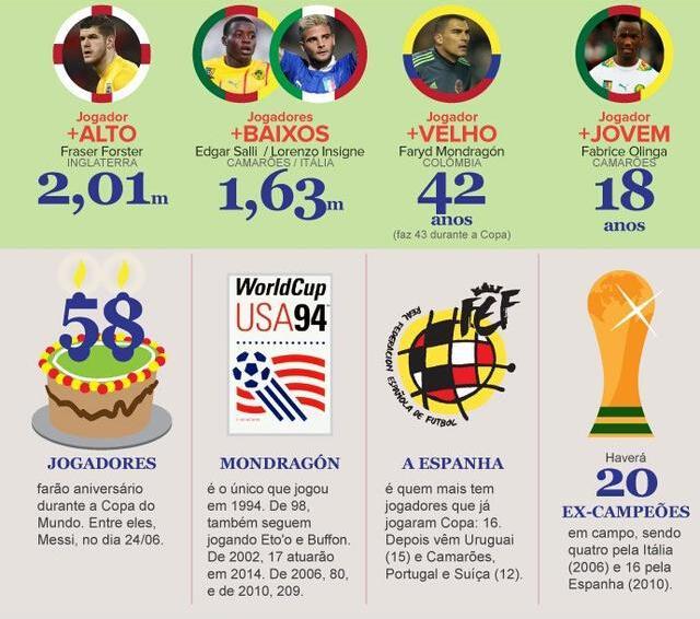 数说世界杯:德国高阿根廷老 43岁老将创纪录