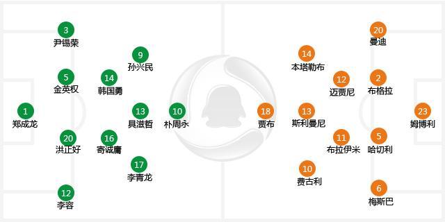 世界杯-阿尔及利亚4-2胜韩国 亚洲4强1胜难求