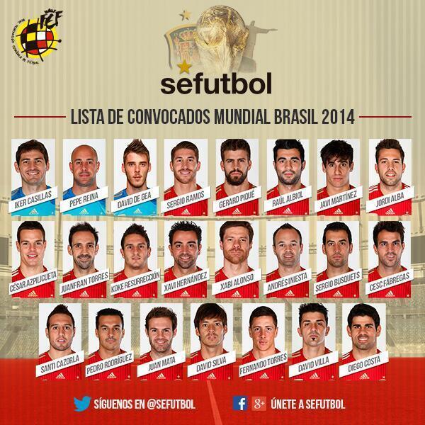 西班牙公布23人名单 巴萨6人科斯塔托妞在列